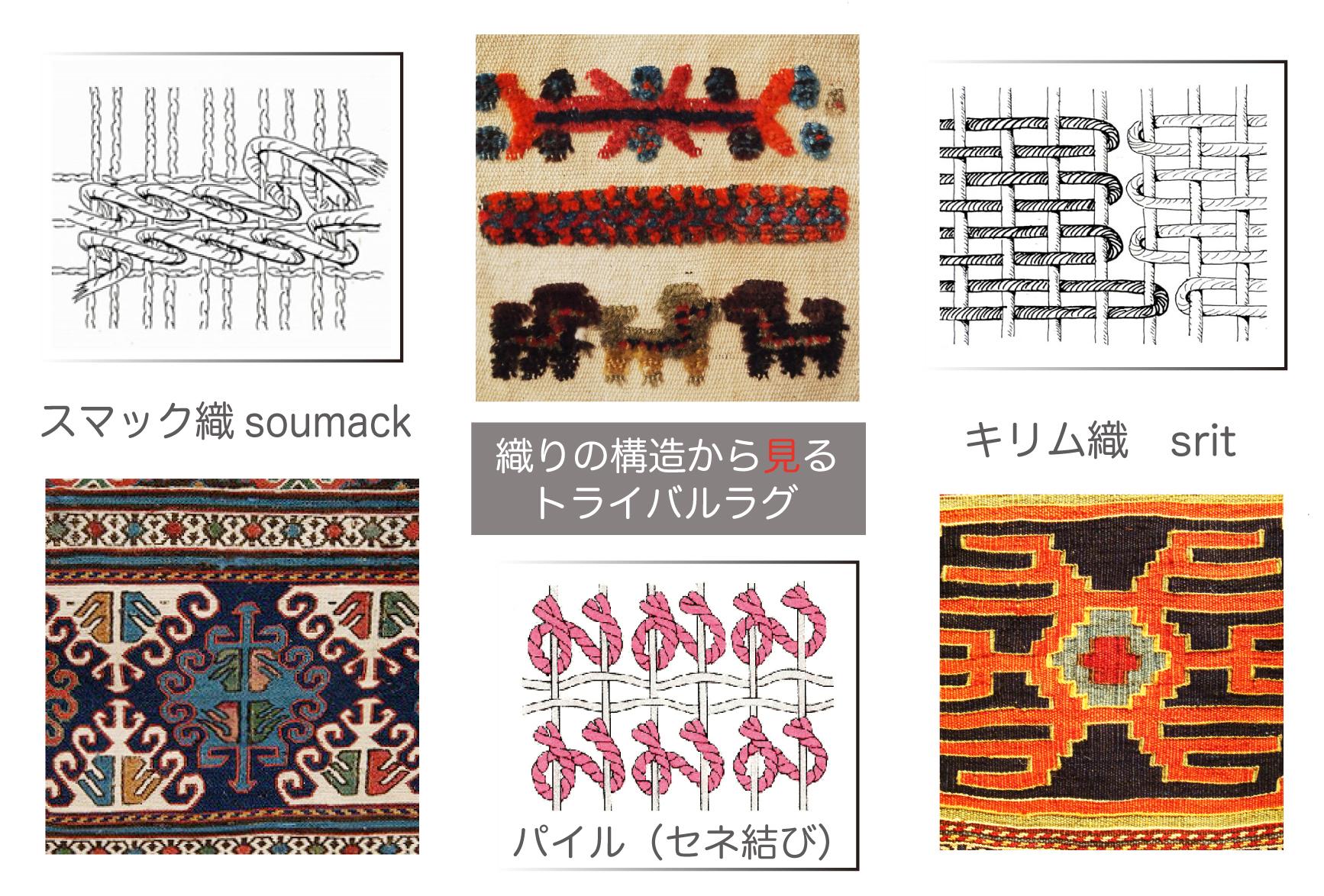 【終了】「織り技法の構造から見るトライバルラグ」展 </br>2016.1.19(tue)~31(sun)